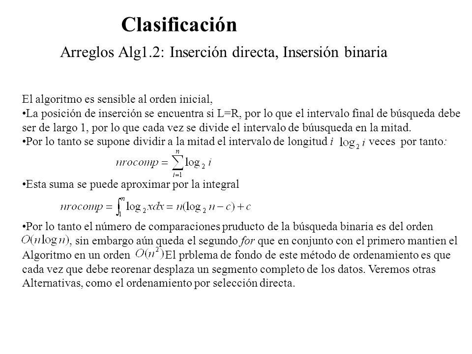 Clasificación Arreglos Alg1.2: Inserción directa, Insersión binaria