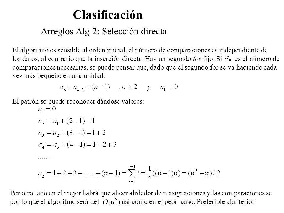 Clasificación Arreglos Alg 2: Selección directa