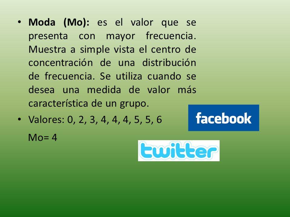 Moda (Mo): es el valor que se presenta con mayor frecuencia