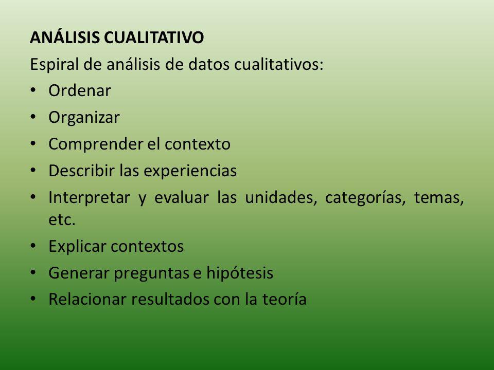 ANÁLISIS CUALITATIVO Espiral de análisis de datos cualitativos: Ordenar. Organizar. Comprender el contexto.