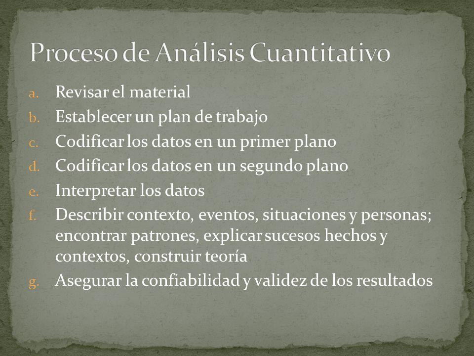 Proceso de Análisis Cuantitativo