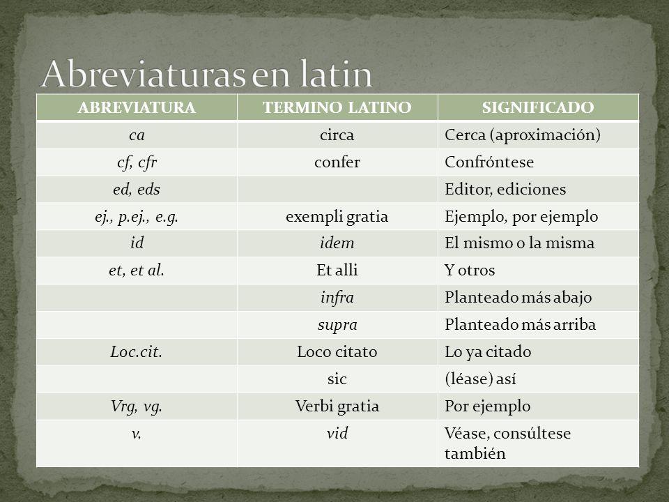 Abreviaturas en latin ABREVIATURA TERMINO LATINO SIGNIFICADO ca circa