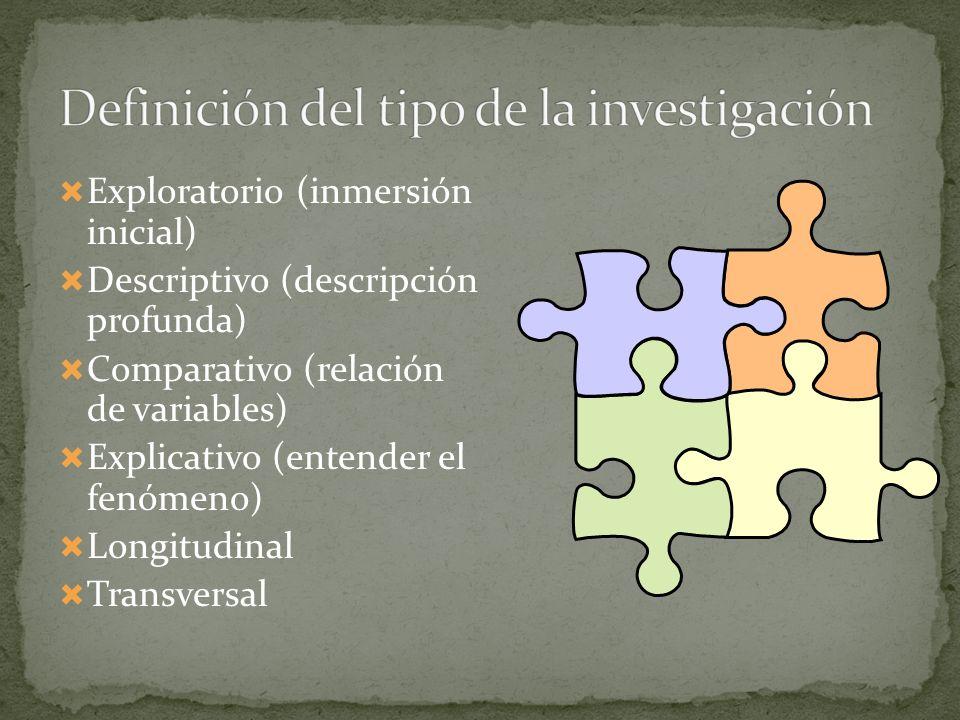 Definición del tipo de la investigación