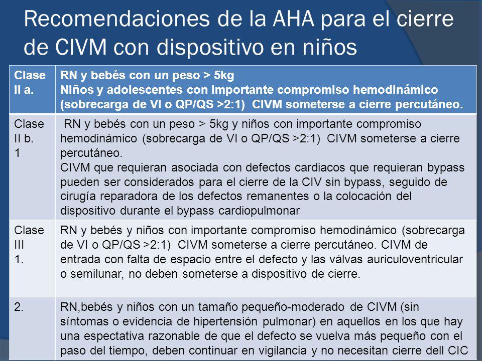 Recomendaciones de la AHA para el cierre de CIVM con dispositivo en niños