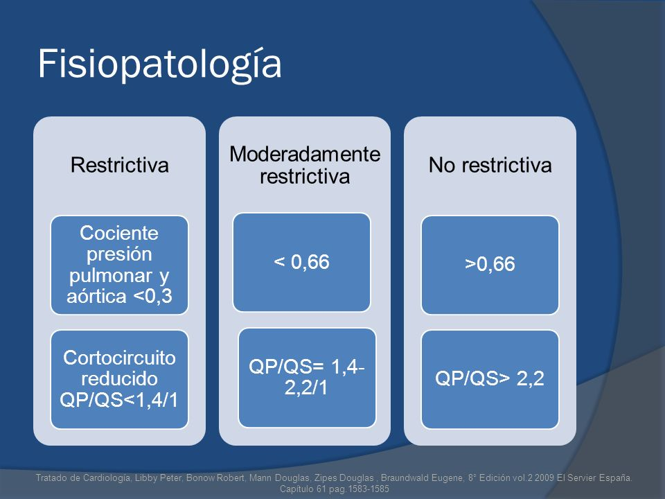 Fisiopatología Restrictiva Moderadamente restrictiva No restrictiva