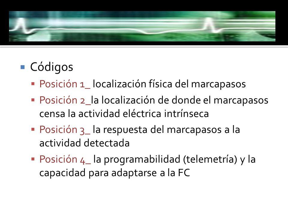 Códigos Posición 1_ localización física del marcapasos