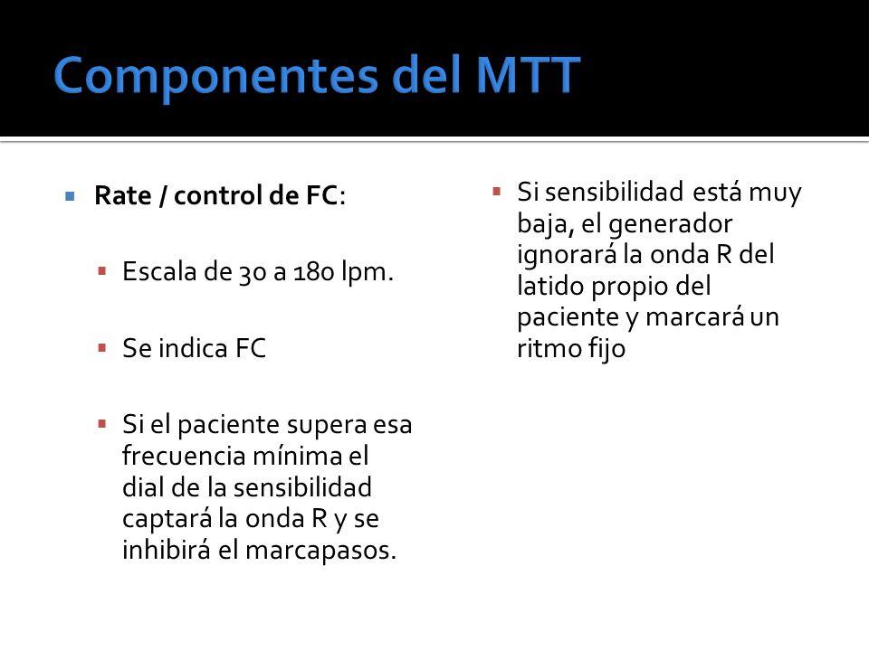 Componentes del MTT Rate / control de FC: Escala de 30 a 180 lpm.