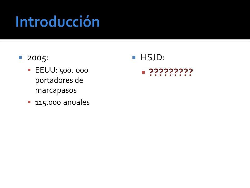 Introducción 2005: EEUU: 500. 000 portadores de marcapasos 115.000 anuales HSJD: