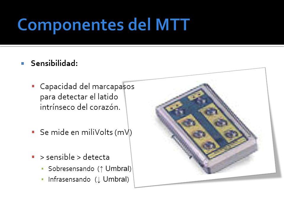 Componentes del MTT Sensibilidad: