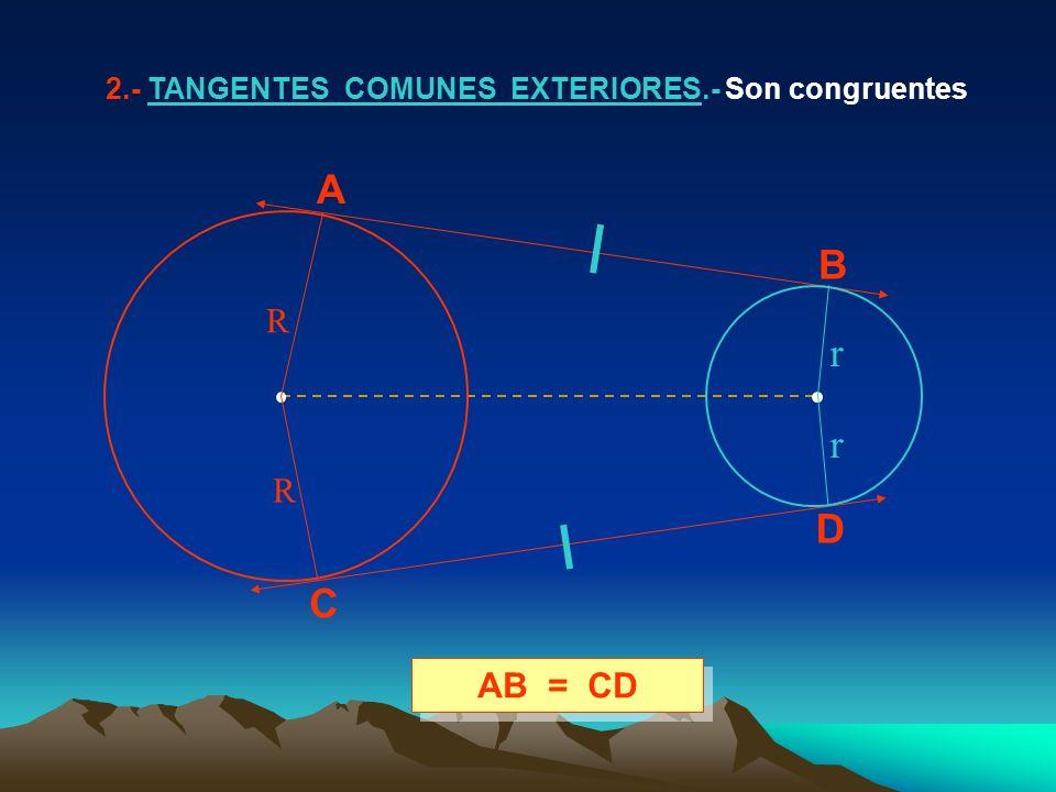 2.- TANGENTES COMUNES EXTERIORES.- Son congruentes