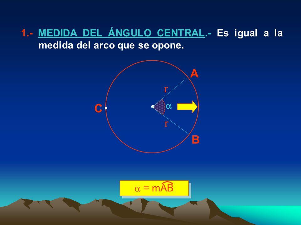 1. - MEDIDA DEL ÁNGULO CENTRAL