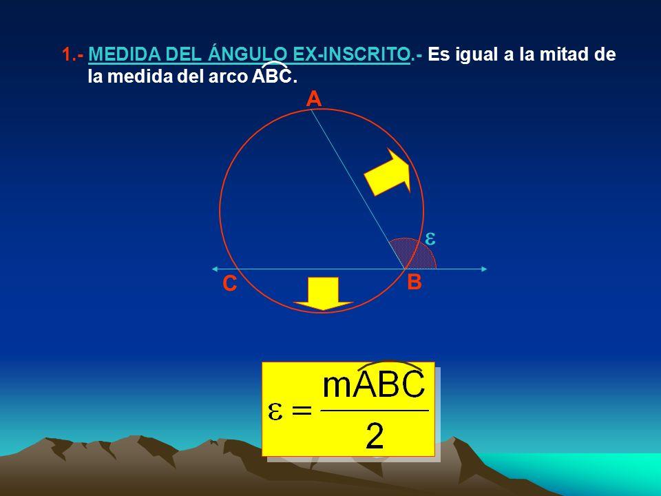 1. - MEDIDA DEL ÁNGULO EX-INSCRITO