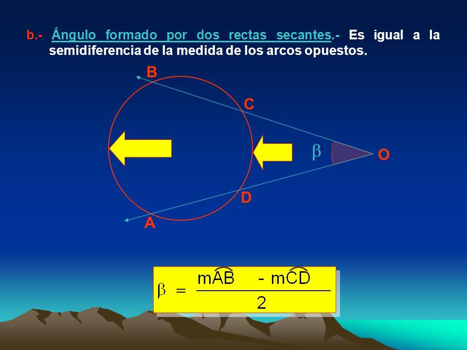 b. - Ángulo formado por dos rectas secantes