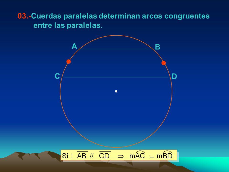 03.-Cuerdas paralelas determinan arcos congruentes entre las paralelas.