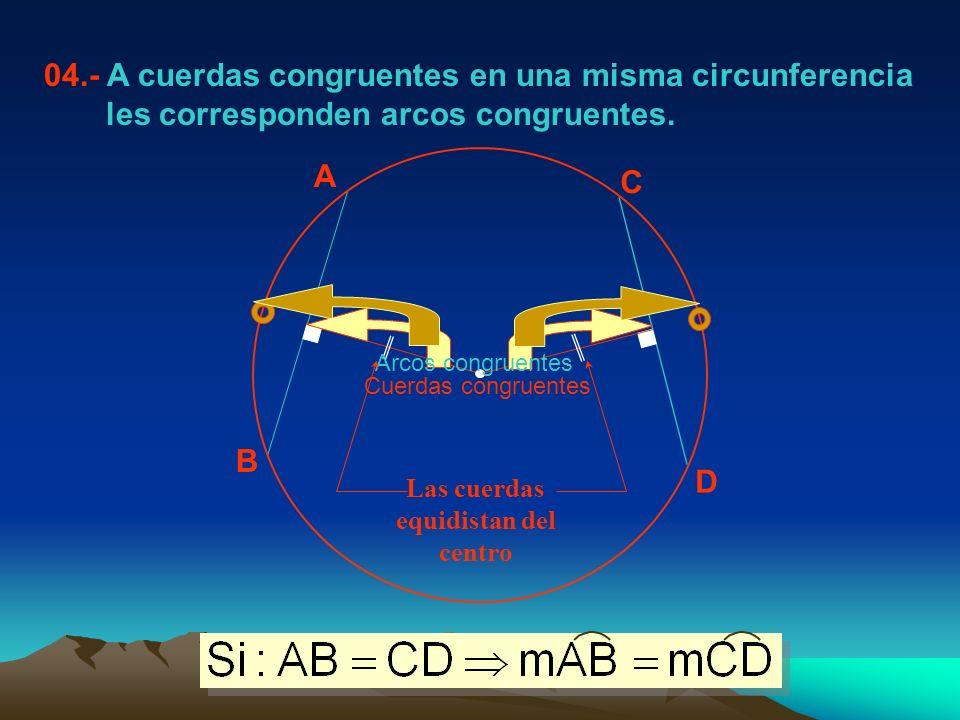 Las cuerdas equidistan del centro
