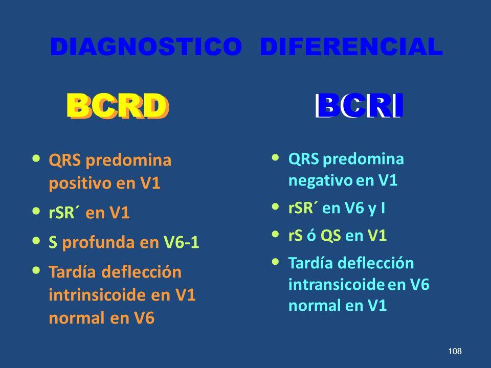 BCRD BCRI DIAGNOSTICO DIFERENCIAL QRS predomina positivo en V1
