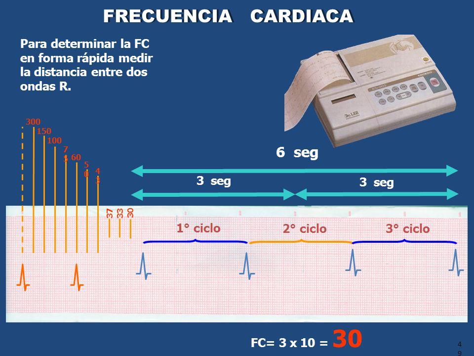 FRECUENCIA CARDIACA 6 seg