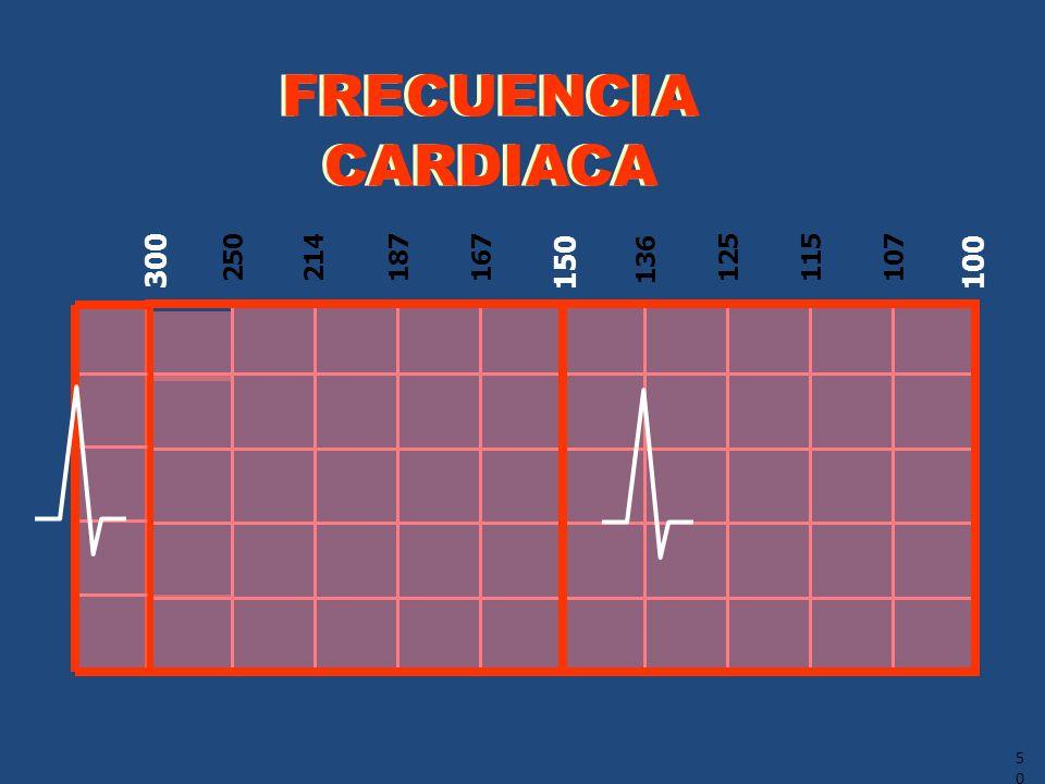 FRECUENCIA CARDIACA 300 100 150 250 214 187 167 136 125 115 107