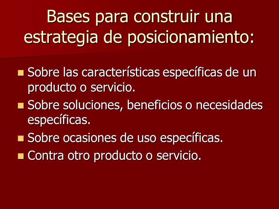 Bases para construir una estrategia de posicionamiento: