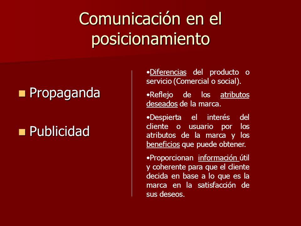 Comunicación en el posicionamiento