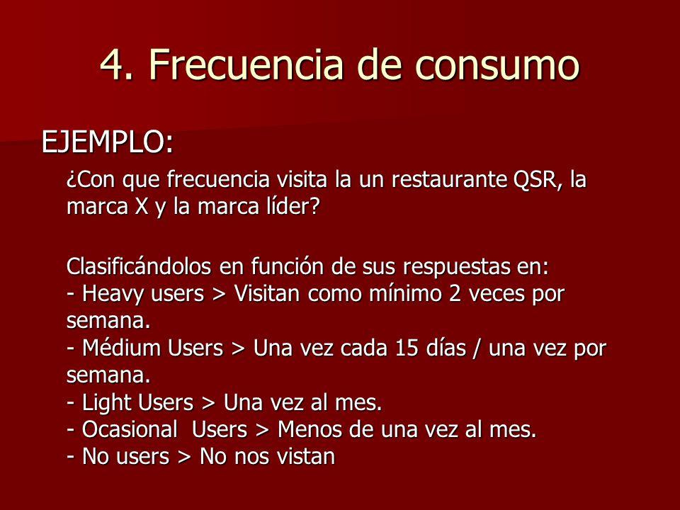 4. Frecuencia de consumo EJEMPLO: