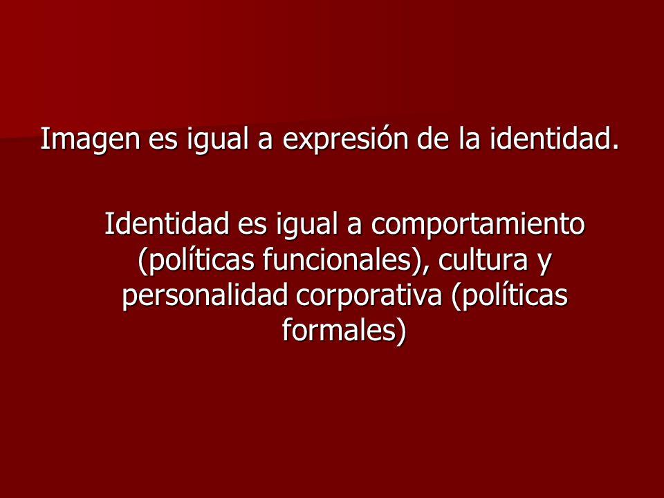 Imagen es igual a expresión de la identidad