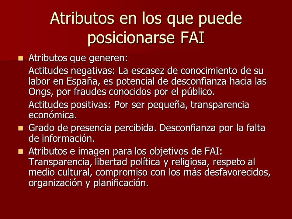 Atributos en los que puede posicionarse FAI