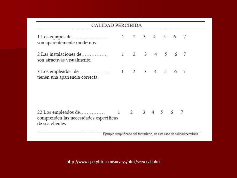 http://www.querytek.com/surveys/html/servqual.html