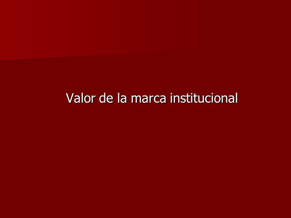 Valor de la marca institucional