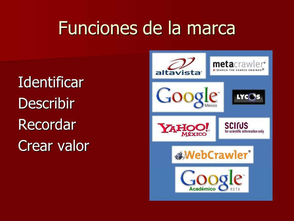 Funciones de la marca Identificar Describir Recordar Crear valor