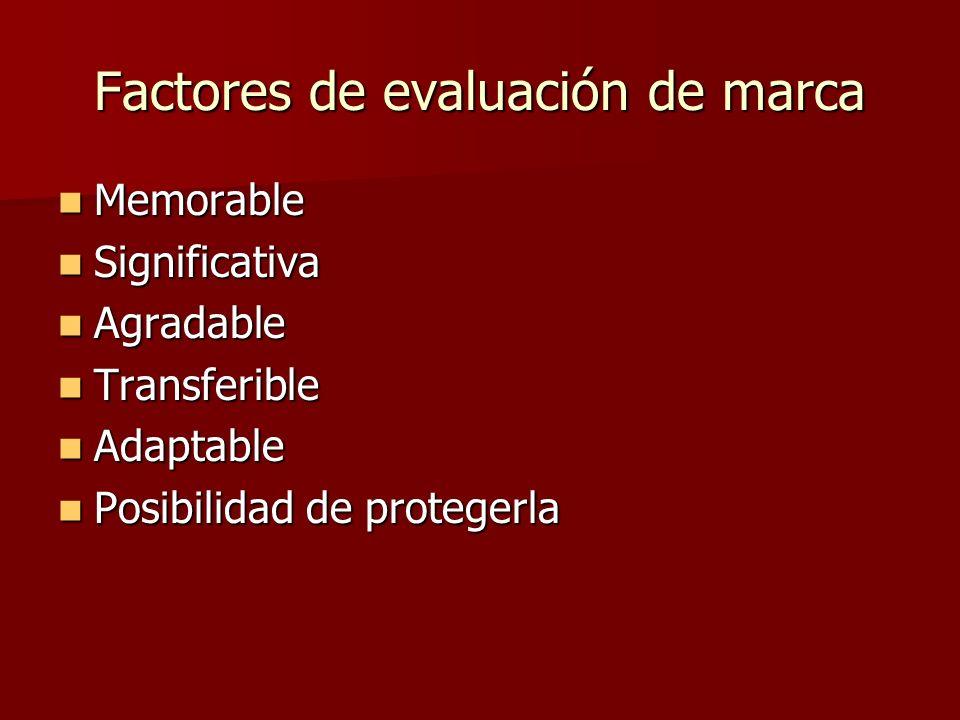 Factores de evaluación de marca