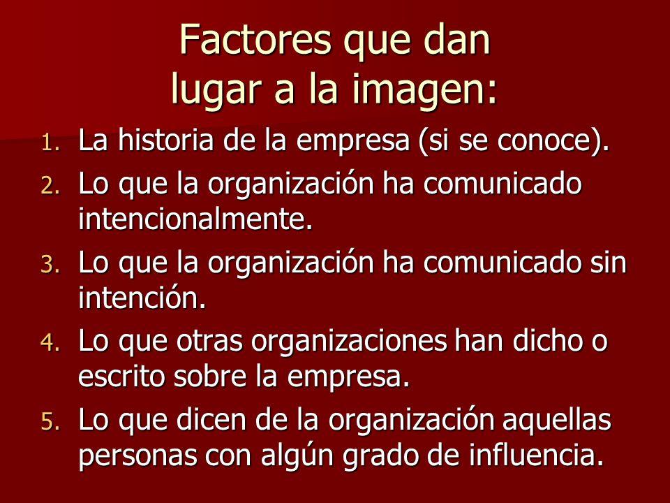 Factores que dan lugar a la imagen: