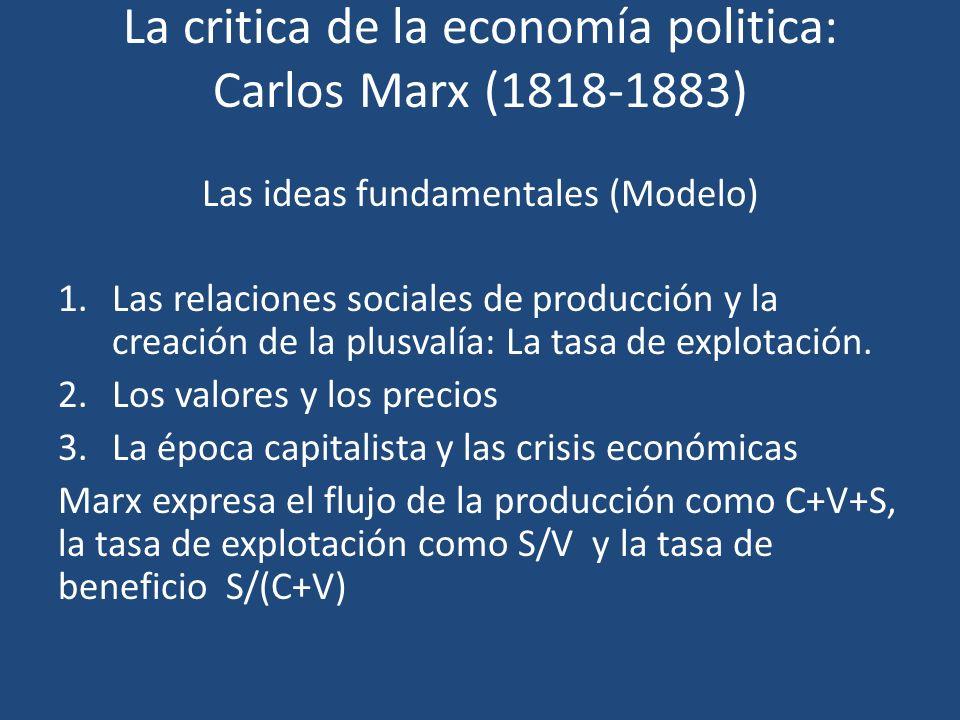 La critica de la economía politica: Carlos Marx (1818-1883)