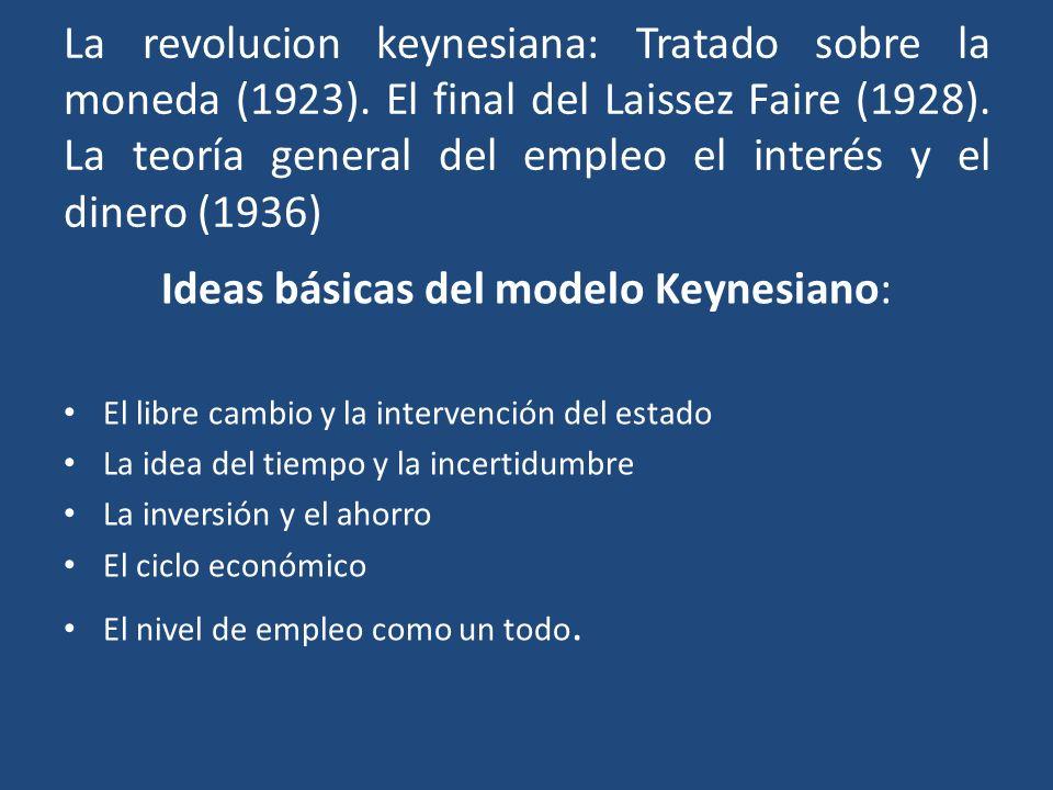 Ideas básicas del modelo Keynesiano: