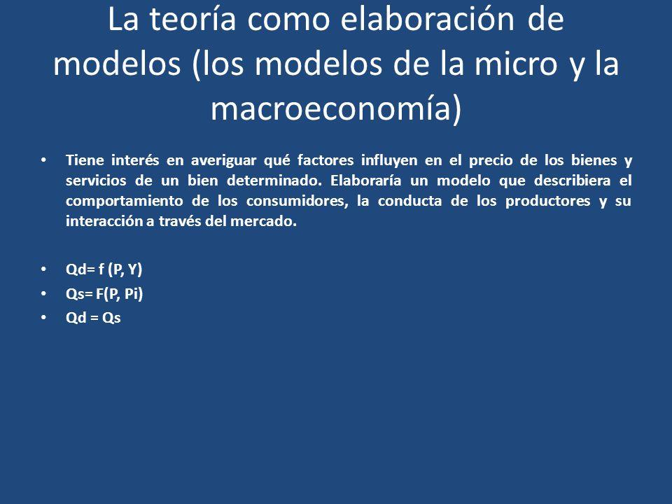 La teoría como elaboración de modelos (los modelos de la micro y la macroeconomía)