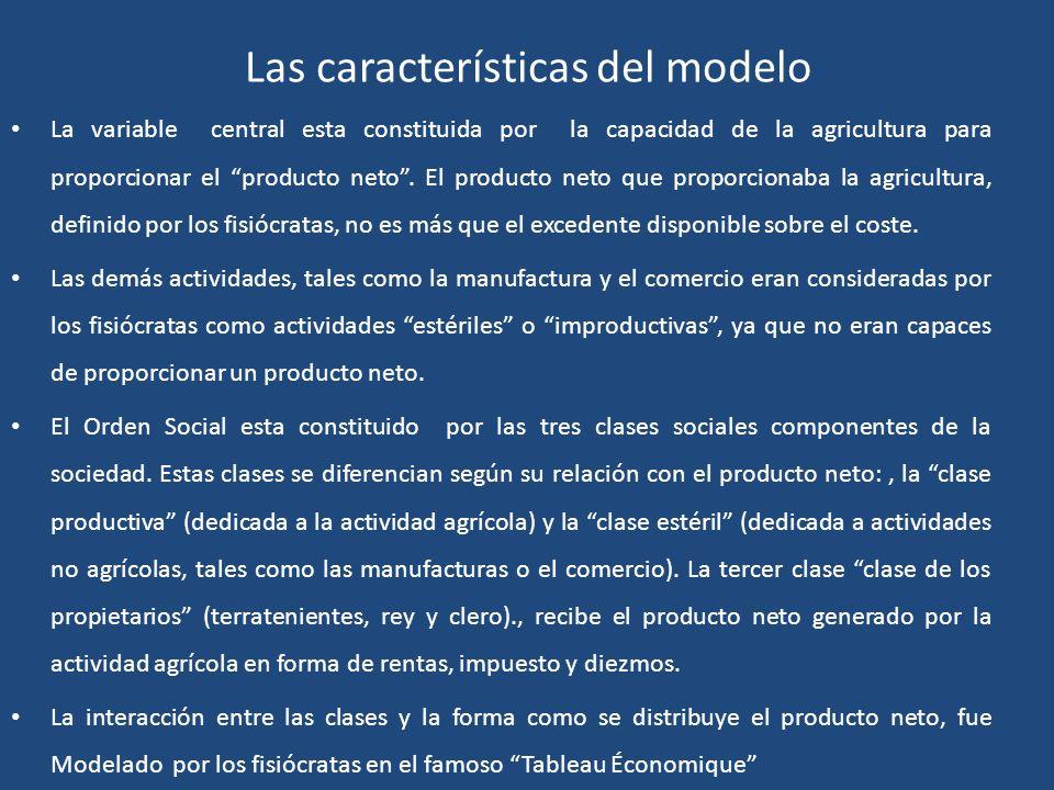 Las características del modelo