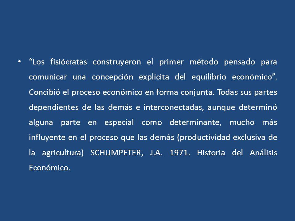 Los fisiócratas construyeron el primer método pensado para comunicar una concepción explícita del equilibrio económico .
