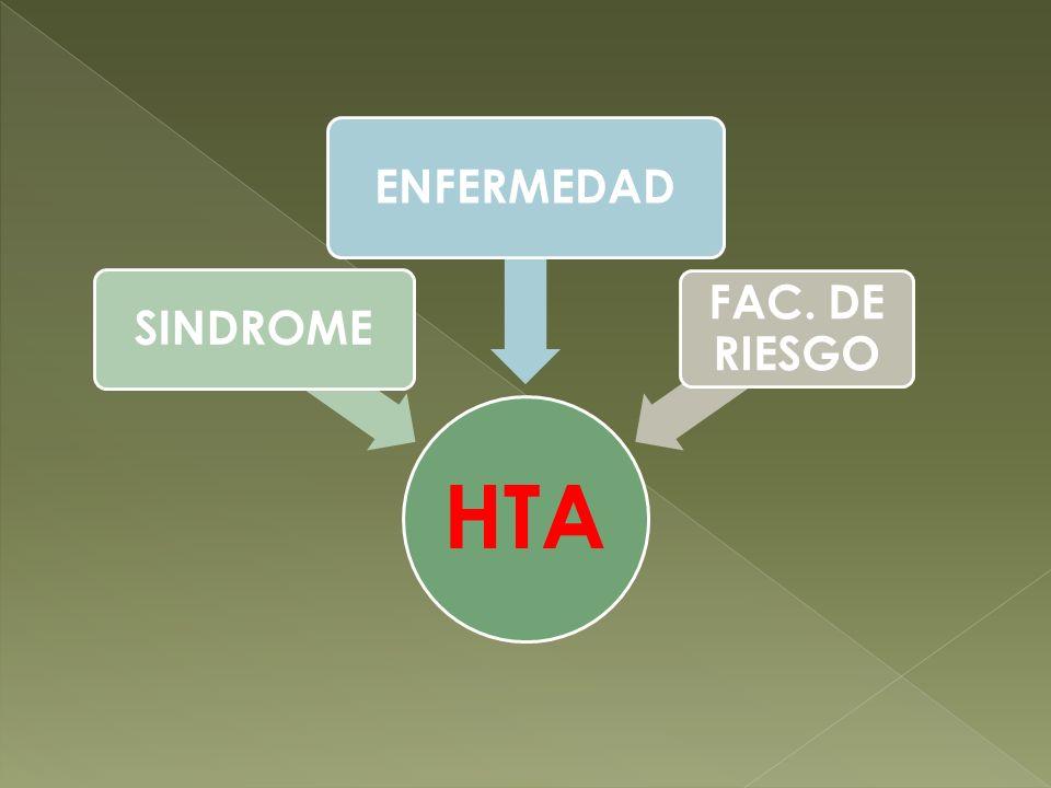 SINDROME ENFERMEDAD FAC. DE RIESGO