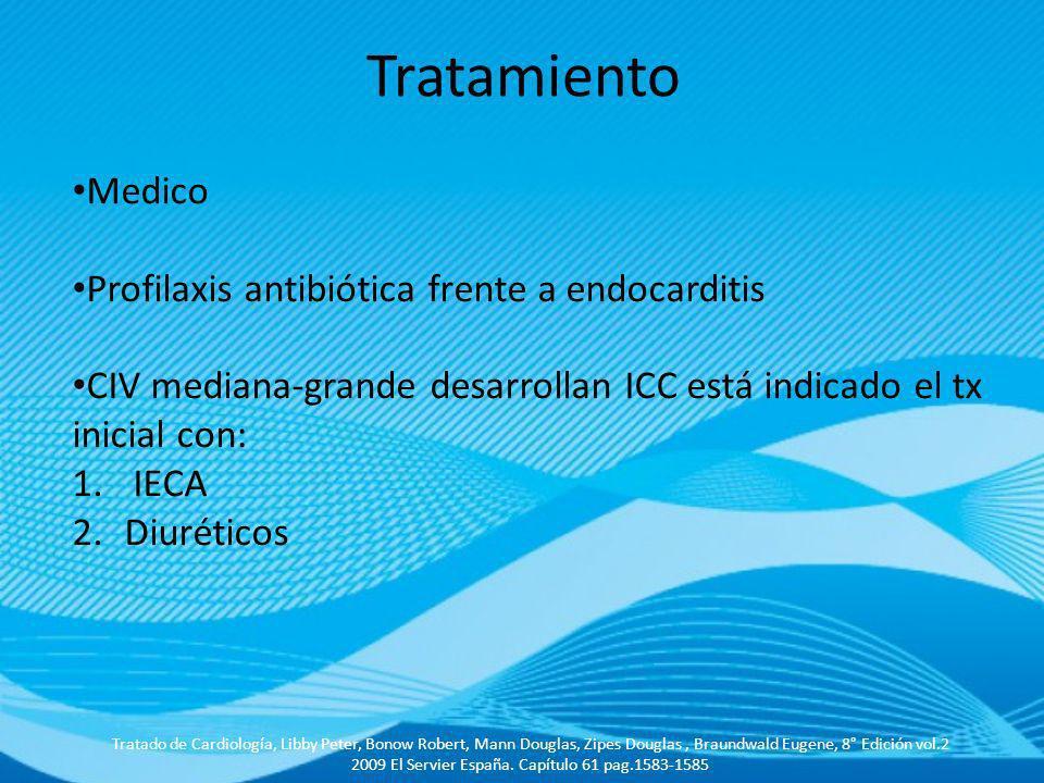 Tratamiento Medico Profilaxis antibiótica frente a endocarditis