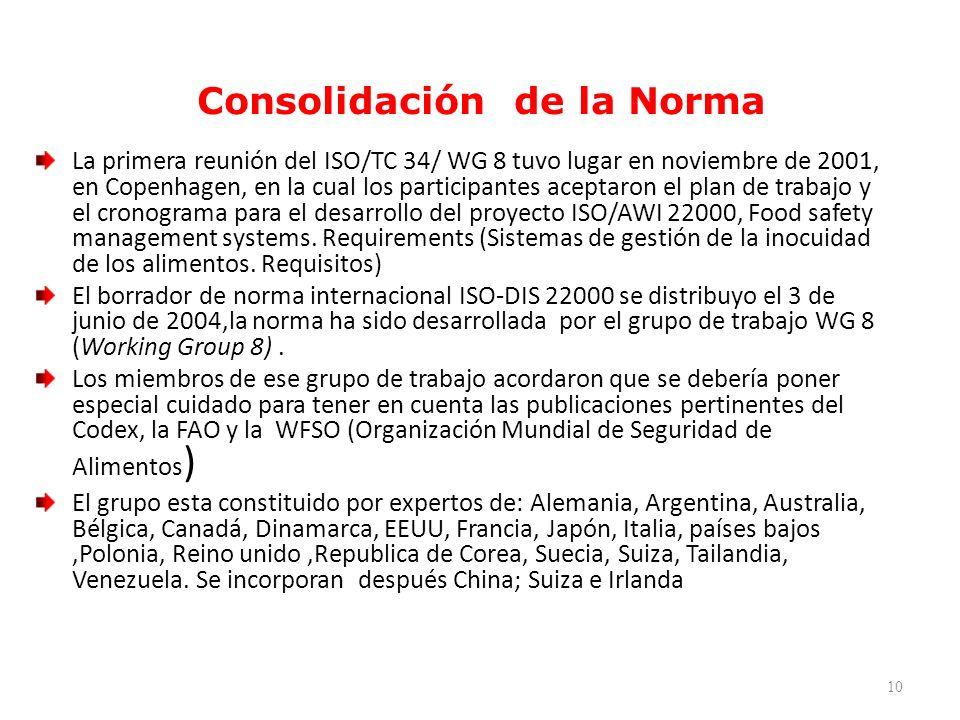 Consolidación de la Norma