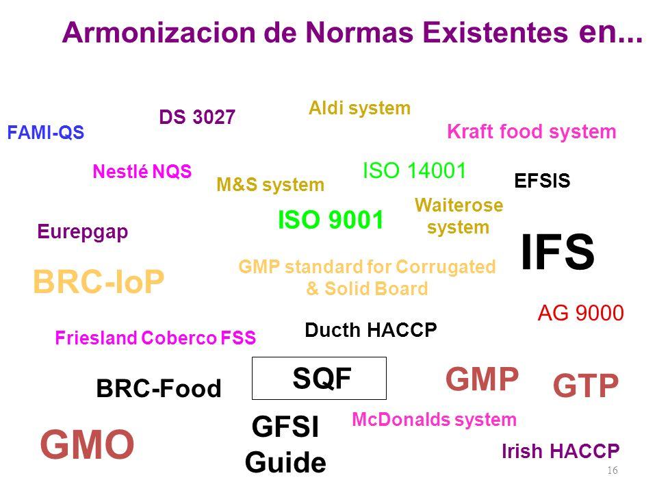 IFS GMO BRC-IoP GMP GTP Armonizacion de Normas Existentes en... SQF