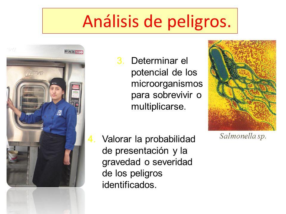 Análisis de peligros. Determinar el potencial de los microorganismos para sobrevivir o multiplicarse.