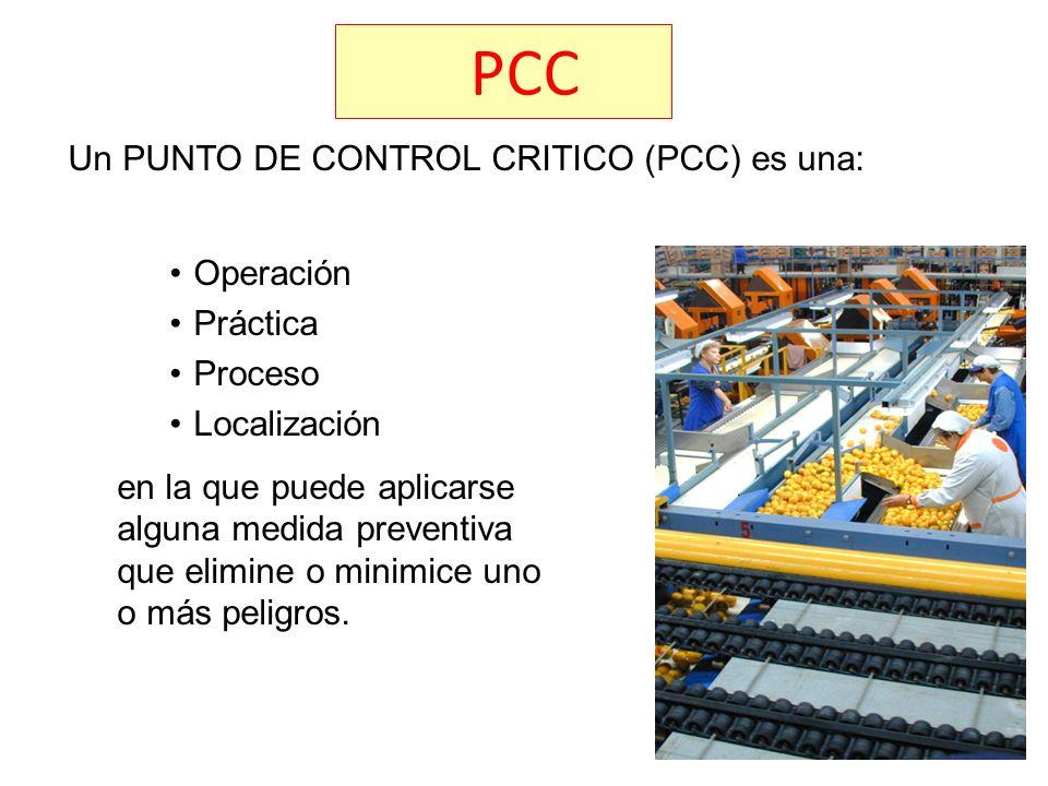 PCC Un PUNTO DE CONTROL CRITICO (PCC) es una: Operación Práctica