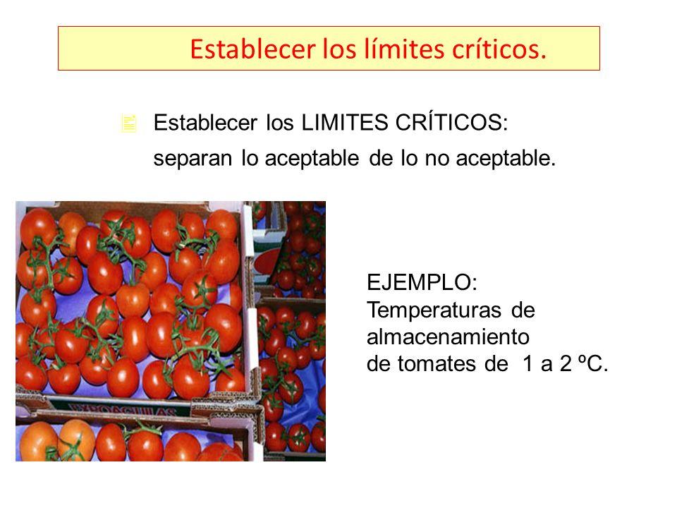 Establecer los límites críticos.