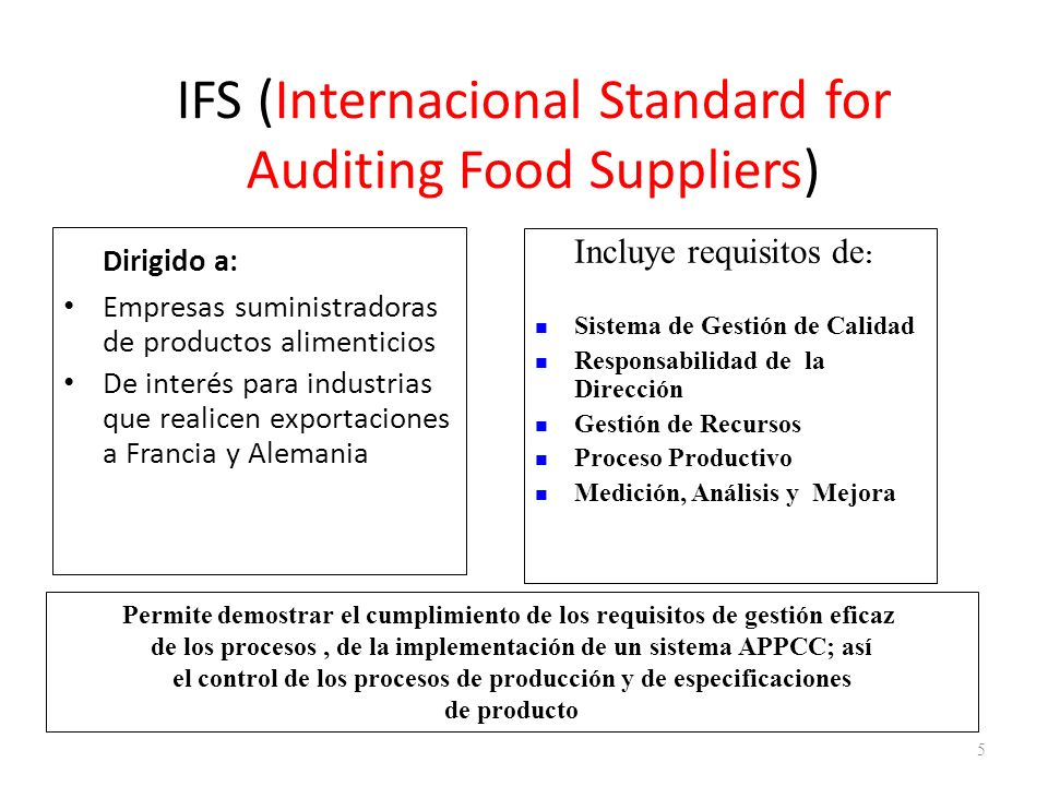 IFS (Internacional Standard for Auditing Food Suppliers)