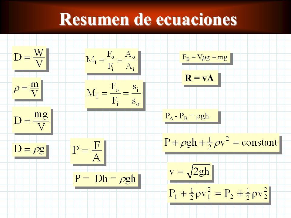 Resumen de ecuaciones FB = Vrg = mg R = vA PA - PB = rgh