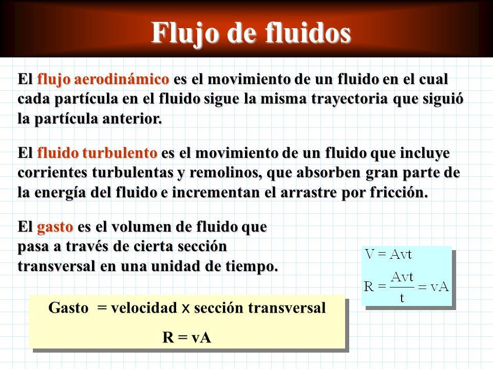 Gasto = velocidad x sección transversal