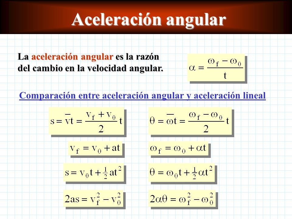 Comparación entre aceleración angular y aceleración lineal