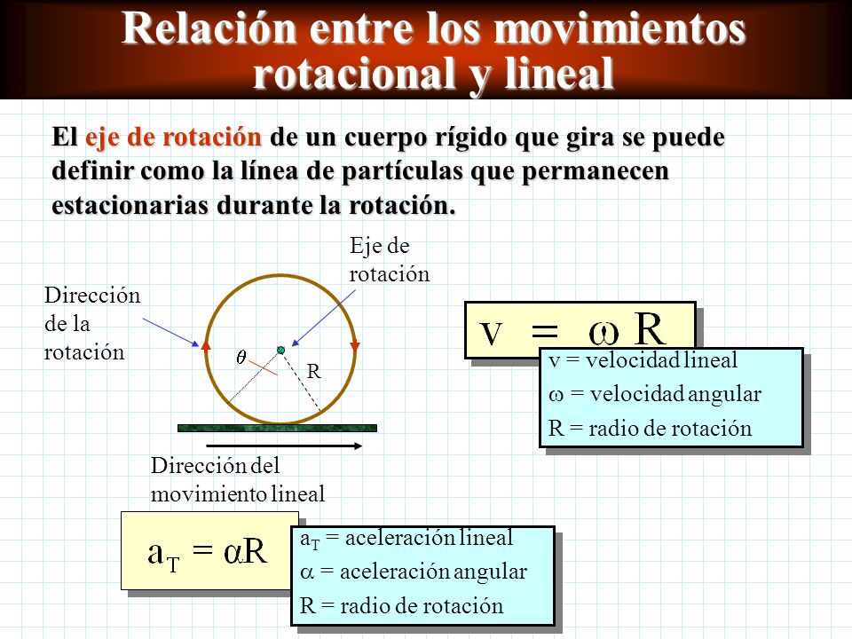 Relación entre los movimientos rotacional y lineal