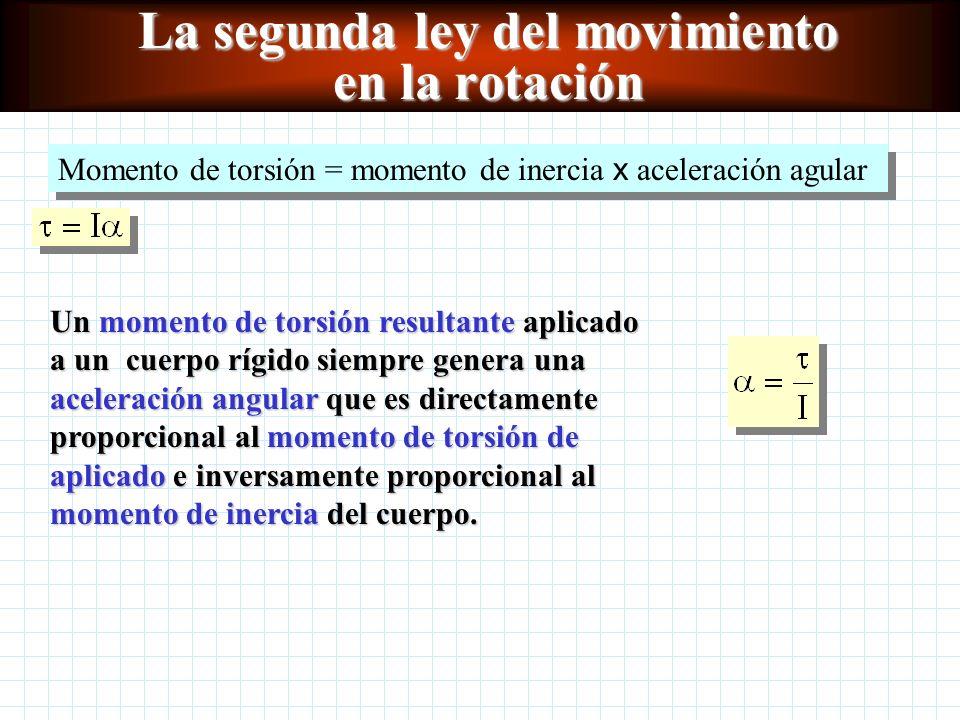 La segunda ley del movimiento en la rotación